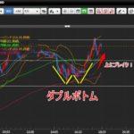 FX・株のチャートパターン一覧!フラッグ・ペナント・ウェッジとは?