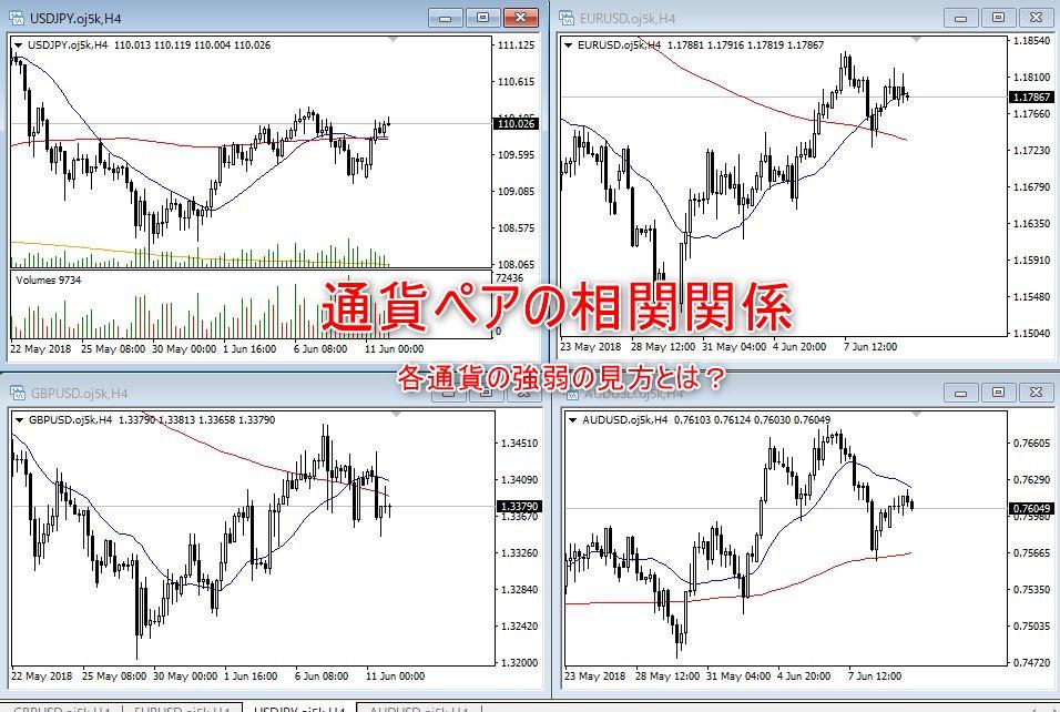 FXの通貨ペアの相関関係とは?強弱の見方やトレード手法への取り入れ方